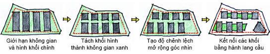 Dự án Kim văn Kim Lũ
