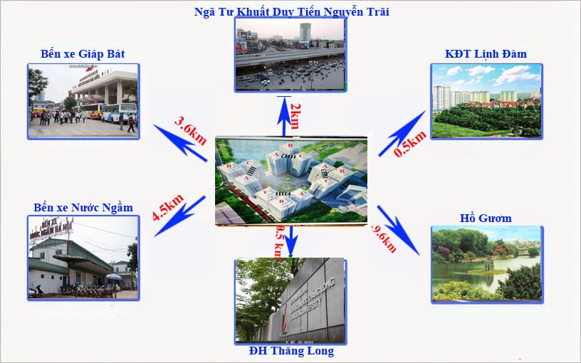 Vị trí chung cư HH1 Linh Đàm - Hoàng Mai 09017078221